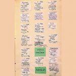 Κατάλογος της Εθνικής Νομισματικής Συλλογής.